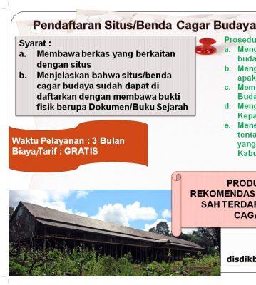 Pendaftaran Situs/ Benda Cagar Budaya