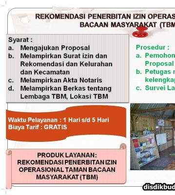Rekomendasi Penerbitan Izin Operasional Taman Bacaan Masyarakat